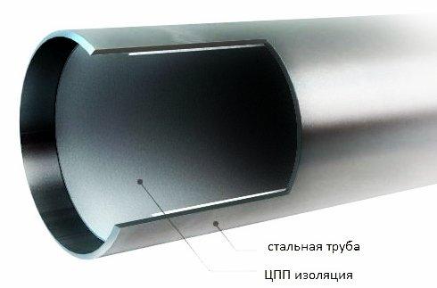 Цементно-песчаное покрытие стальных труб